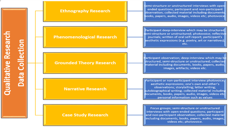 Case Study Research A Qualitative Approach to Inquiry   ppt video     SlidePlayer Quantitative Versus Qualitative Research Methods Follow this link to find a  short video that can be