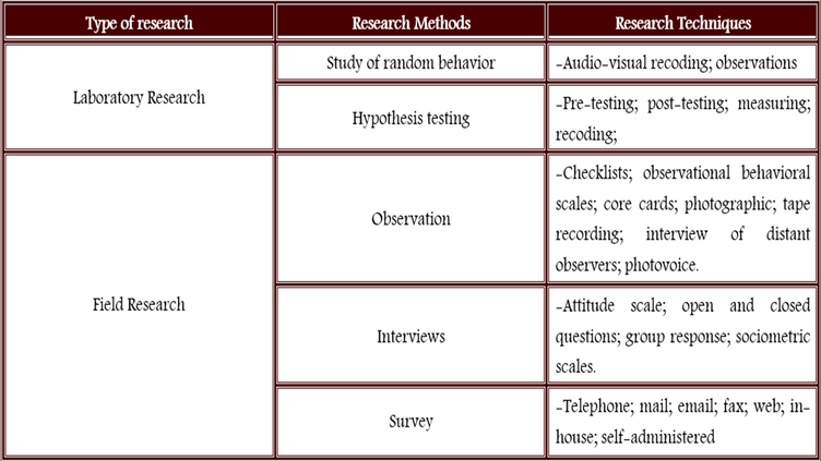 qualitative research methodology literature review