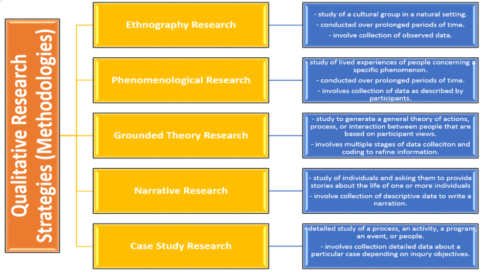 advantages of case study research design